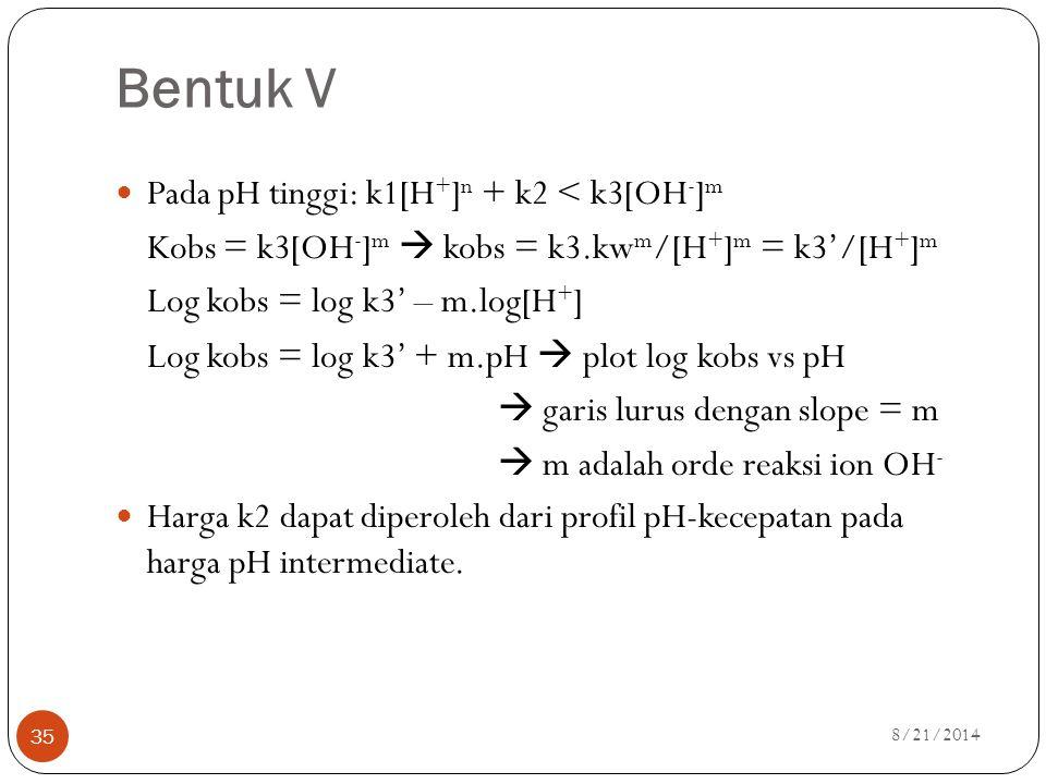 Bentuk V Pada pH tinggi: k1[H+]n + k2 < k3[OH-]m